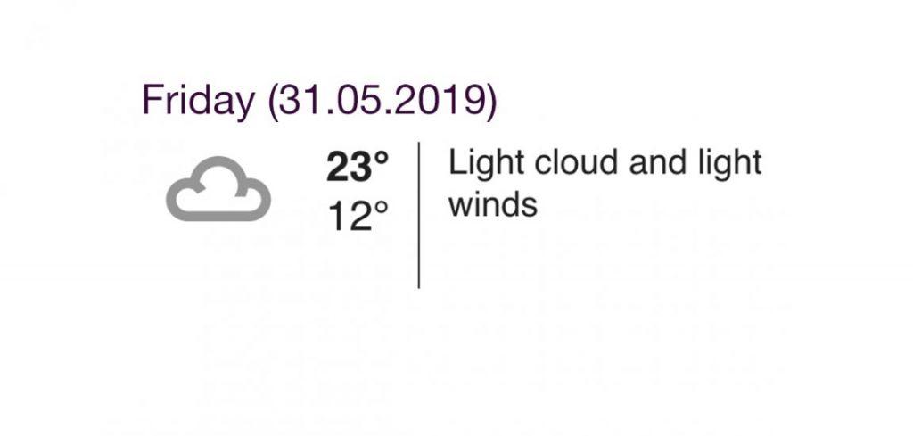 Weather Prague 31.05.2019 Friday
